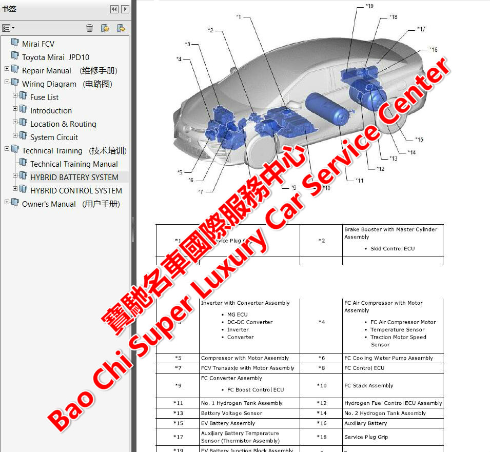 20192005 full set Toyota    Workshop    Repair Manual    Wiring       Diagram    Toyota technical documents
